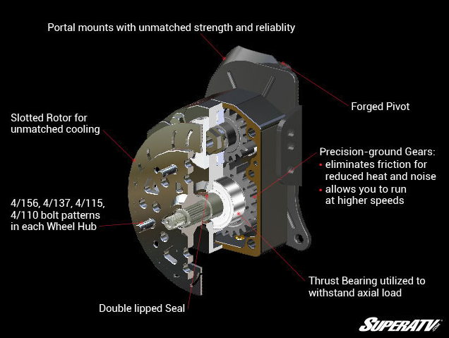 Polaris RZR 1000 6 Inch Portal Gear Lift -5