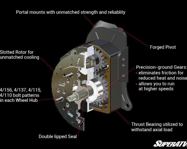 Polaris RZR 900 2011-2014 Portal Gear Lift - 7