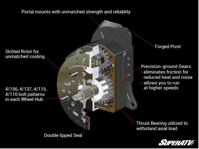 Polaris Sportsman-Scrambler 6 Inch Portal Gear Lift - 6